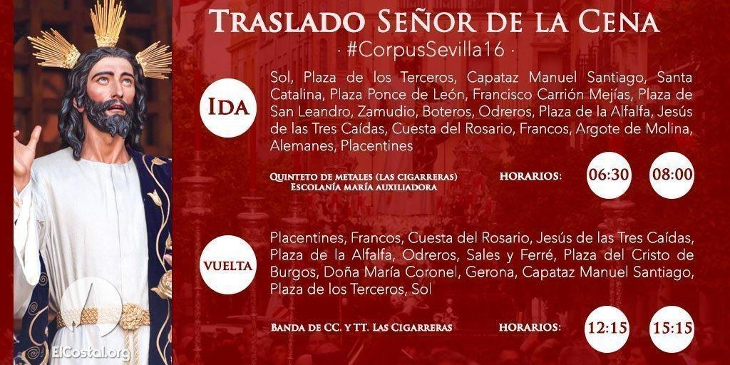 Infografía de El Costal sobre la Cena en el Corpus 2016